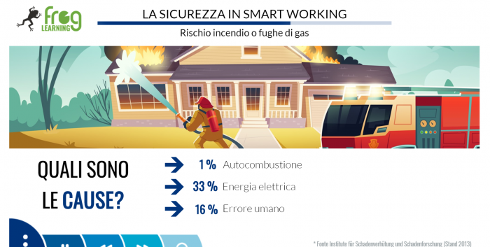img_corso_smart_working_3
